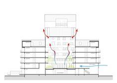 Galeria de Reestruturação Urbana Les Bassins / ANMA - 51