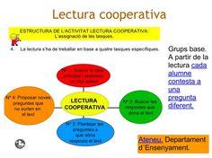 Lectura cooperativa