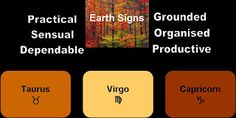 Earth ~Astroair Astrology by Mandi Lockley: Synastry ~ Making Friends with the Elements Capricorn Earth Sign, Taurus Moon, Capricorn And Virgo, Mars And Earth, Year Of The Tiger, 4 Element, Air Signs, Earth Signs, Thing 1 Thing 2