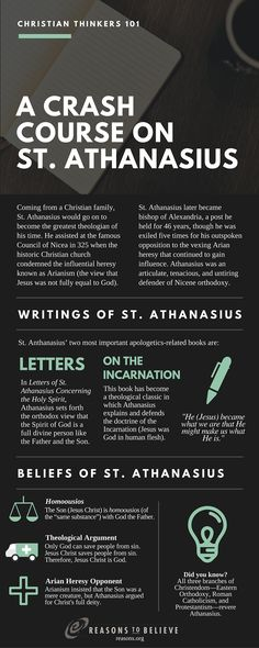 Reasons To Believe : Christian Thinkers 101: A Crash Course on St. Athanasius