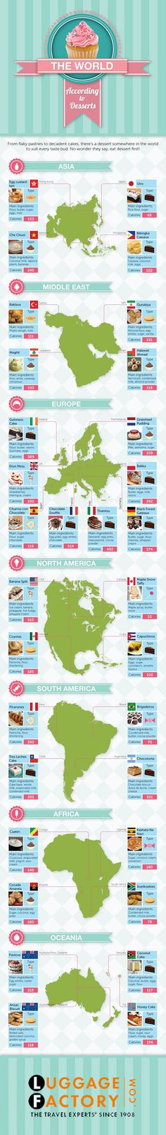 The world according to Desserts #traveltips   Please share and +1 if you find this useful/funny  follow the travel experts on Pinterest. Questions, Comments Suggestions --> luggagefactory.com