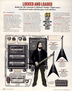 Michael Paget (Bullet for My Valentine) Guitar Rig - Guitar World 2008 Electric Guitar And Amp, Electric Guitars, Amp Settings, Guitar Books, Bullet For My Valentine, Learn Something New Everyday, Guitar Rig, Pedalboard, Recording Studio
