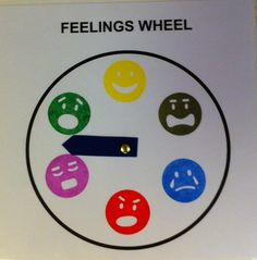 Wheel of Feelings made with Melissa and Doug Expressions Stampers