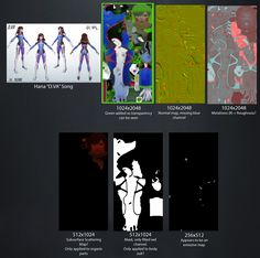 Overwatch 기술 및 시각적 분석