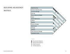 Adjacency Matrix Template Bing Images Reference Resources