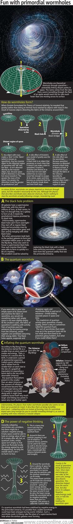 Black hole? Or wormhole in disguise? | CosmOnline