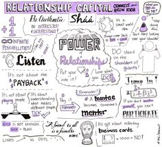 Shaa Wasmund Relationship Capital Sketchnotes by @In A Nutshell Studio