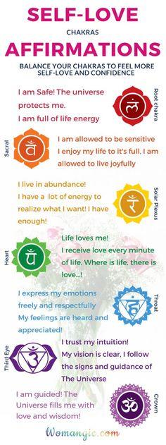 Chakra, Chakra Balancing, Root, Sacral, Solar Plexus, Heart, Throat, Third Eye, Crown, Chakra meaning, Chakra affirmation, Chakra Mantra, Chakra Energy, Energy, Chakra articles, Chakra Healing, Chakra Cleanse, Chakra Illustration, Chakra Base, Chakra Images, Chakra Signification. Self-love | Women self-love | Self-love help | Self love ideas | Self love meditation | Self care | Mindset | Positive | Mindfulness | Self care routine | Self care ideas | Self care activities | Self care kit