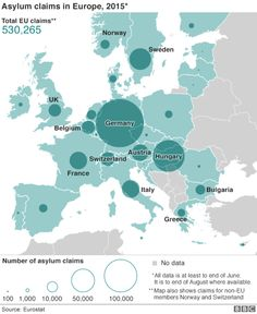 Graphic - asylum claims in Europe, 2015 Children Of Syria, Bbc, Belgium Germany, Refugee Crisis, Gods Plan, Historical Pictures, Norway, Sweden, Greece