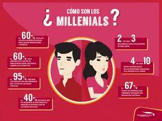 ¿Qué es lo que buscan los Millennials? | Blog