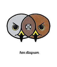 Hen (Harrier) Diagram Charity T-shirt