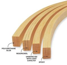 Q & A: Which Glue for Bent Lamination? - Woodworking Shop - American Woodworker
