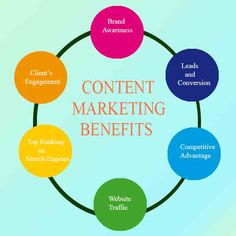 Universal Web Services offers best content writing services amongst other such content writing firms & agency in India, USA. The pricing of content writing services is affordable. Our team of content writers is constantly researching as good research is the cornerstone of good content writing.