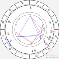 Ulrike Bliefert birth chart, Ulrike Bliefert astro natal horoscope, astrology Horoscope Dates, Virgo Horoscope, Astrology Signs, Zodiac Signs, Famous People Birthdays, Fortune Favours, Birth Chart, Charts, Graphics
