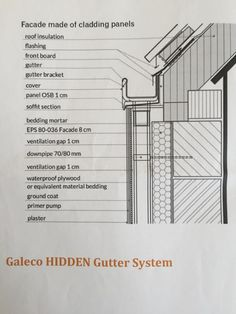 Has anyone incorporated concealed gutters into pitched roofs? Roof Cladding, House Cladding, Cladding Panels, Timber Cladding, Zinc Roof, Metal Roof, Painel Sandwich, Detail Architecture, Modern Barn House