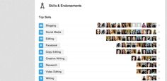 The truth about LinkedIn endorsements that no one has told you yet.
