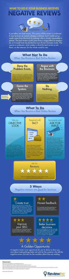 Here's what to do if your business receives negative reviews. #ReputationManagement Mundo Marketing, Marketing Trends, Marketing Digital, Business Marketing, Content Marketing, Internet Marketing, Social Media Marketing, Online Marketing, Business Infographics