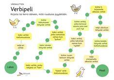 Sanaluokat - Värinautit Finnish Language, Primary English, Literacy, Homeschool, Teacher, Classroom, Writing, Education, Learning