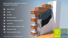Detalle arquitectónico de trasdosado con PYL y NITACOTTON, aislamiento sostenible de algodón recuperado