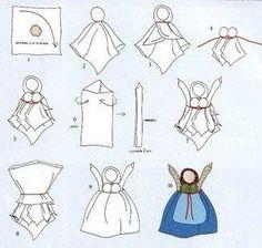 Идеи для новогодних подарков своими руками 2019. Часть 2 - Chirkun.ru Doll Clothes Patterns, Doll Patterns, Fabric Dolls, Paper Dolls, Corn Husk Crafts, Diy Doll Miniatures, Waldorf Dolls, Soft Dolls, Doll Crafts