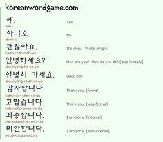 Useful Korean phrases.