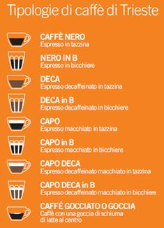"""aroundtrieste:    Coffee in Trieste is a serious matter.    Warning: If you want a typical italian """"cappuccino""""… in Trieste you have to ask for a """"caffellatte""""!    Posted by: aroundtrieste"""
