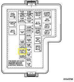 Under-hood fuse box diagram: Dodge Stratus (2004, 2005 ...