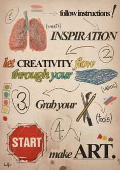 1. Follow Instructions 2. Let creativity it flow through your veins 3. Grab your tools 4. Start make art