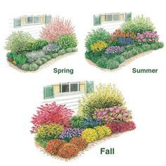flower garden plans. GARDENING: Garden Plan A Week, Week 2, Three Seasons Of Beauty Flower Plans D