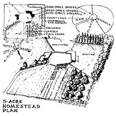 homestead plan of thirds