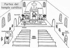 La Catequesis: Recursos Catequesis Partes de la Iglesia o Templo Católico Catholic Altar, Catholic Mass, Roman Catholic, Catholic Schools Week, Bible Activities For Kids, Jesus Is Life, Children's Church Crafts, Religion Catolica, Cristiano