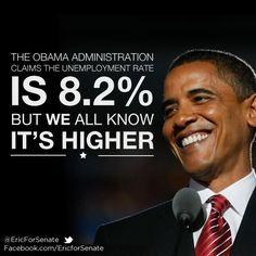 Obama's True Unemployment