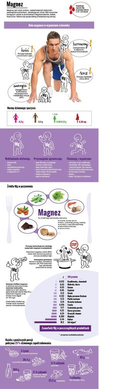 magnez Sixpack Training, Healthy Tips, Feel Good, Life Hacks, Healthy Living, Food And Drink, Health Fitness, Advice, Wellness