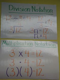 A great collection of anchor charts for math.
