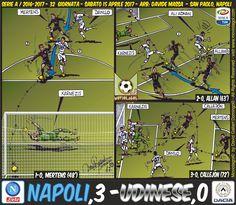 Moviolagol_by David Gallart Domingo_SERIE A_2016-2017_32G_Napoli, 3 - Udinese, 0