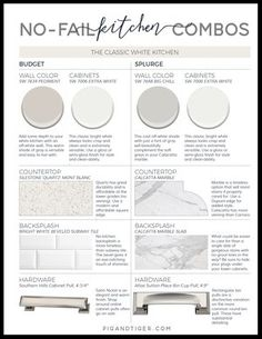 FREE Kitchen Finishes Cheat Sheet |Pig + Tiger Renovation | Plan your kitchen renovation with these ideas for a classic white kitchen. High and low versions!