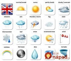 Weather words in Spanish and English - Vocabulary list - Spanish to English language learning Spanish Lesson Plans, Spanish Lessons, English Lessons, English Vocabulary List, Spanish Vocabulary, Vocabulary Pdf, Spanish Phrases, How To Speak Spanish, Learn Spanish