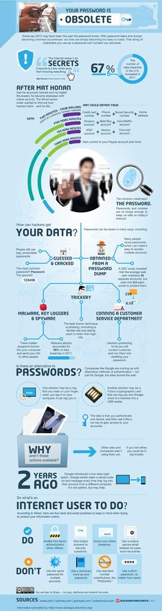 Your Password is Obsolete #infografia #infographic #internet