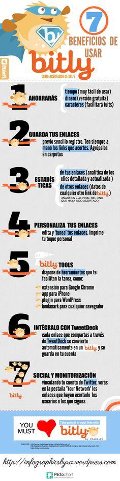 7 beneficios de usar Bit.ly para acortar URLs