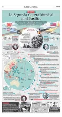 Infographic about the Greatest Battles of the Pacific War (World War II). Located in the Pacific ocean, the Allied powers fight against the Empire of Japan. The inicial, middle and final highlights. World History, World War Ii, History Magazine, History Facts, Military History, Wwii, Battle, Teaching, Pacific Ocean