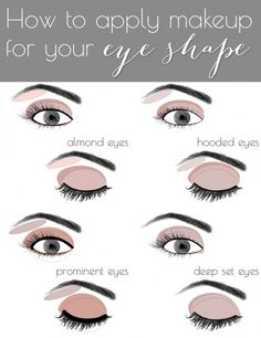 How To Apply #Makeup For Your Eye Shape