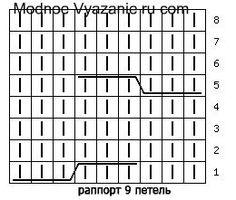 Шапка и снуд узором *Коса с тенью* - Modnoe Vyazanie ru.com
