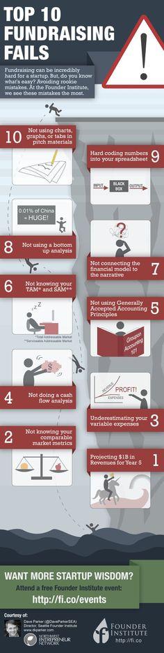Top 10 fundraising fails #infografia #infographic