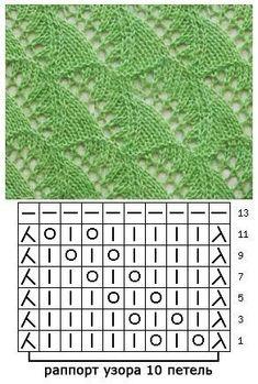 Lace Knitting Stitches, Lace Knitting Patterns, Knitting Charts, Lace Patterns, Easy Knitting, Stitch Patterns, Gilet Crochet, Knit Crochet, Knit Lace
