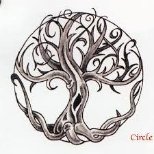 Resultado de imagen de tatuajes celtas para hombres