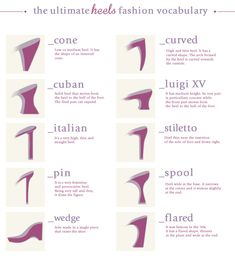 heels visual glossary