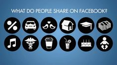 Why do we share? Why do we use social media? The answers are there. #socialmedia #videographic #facebook