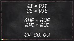 como pronunciar em italiano g