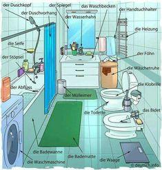 Die Toilette Deutsch Vokabular | Learn german vocabulary: Toilet, restroom
