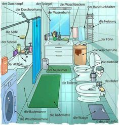 Die Toilette Deutsch Vokabular | Learn german vocabulary: Toilet, restroom